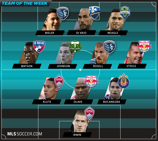 Team of the Week (Wk 28): Attacking stars open things up in blowout wins