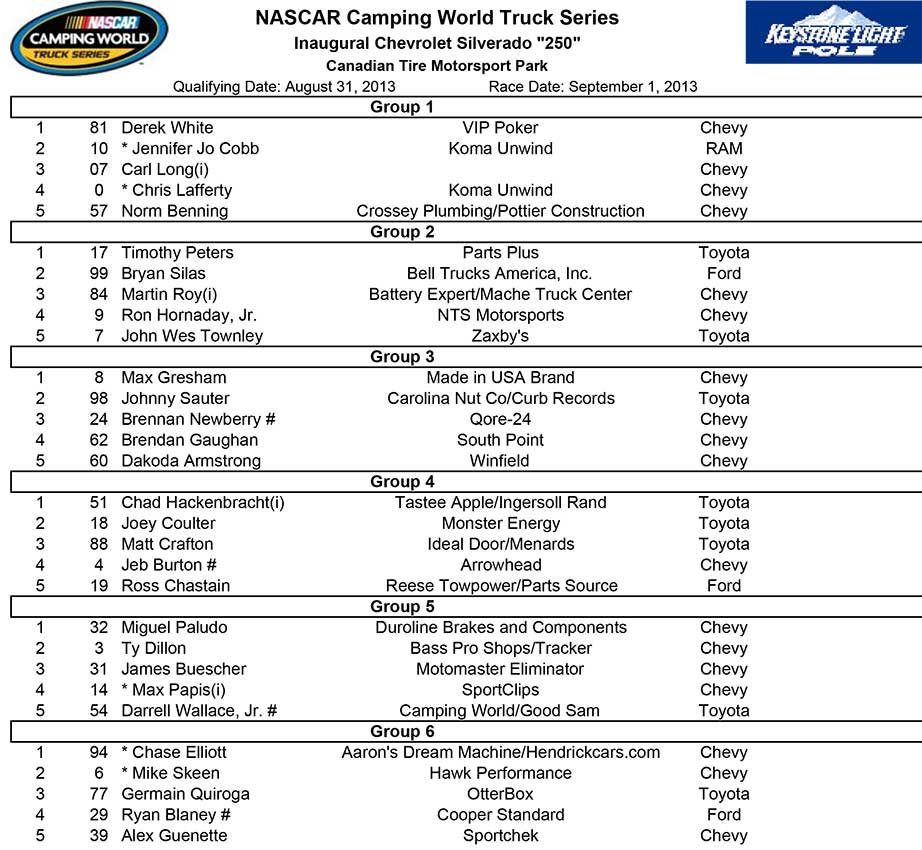 Canada Camping World Truck qualifying order