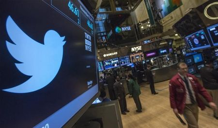 Twitter assuages growth concerns for now as shares soar 35 pct