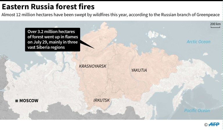 Siberia forest fires spark potential disaster for Arctic