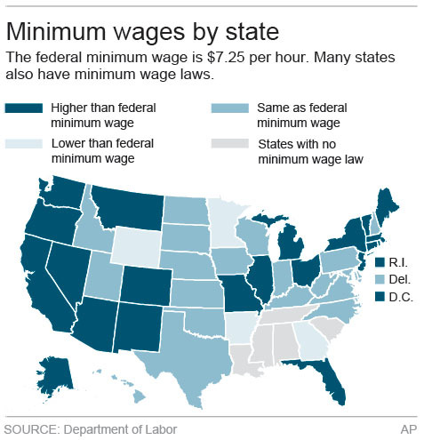 the federal minimum wage essay