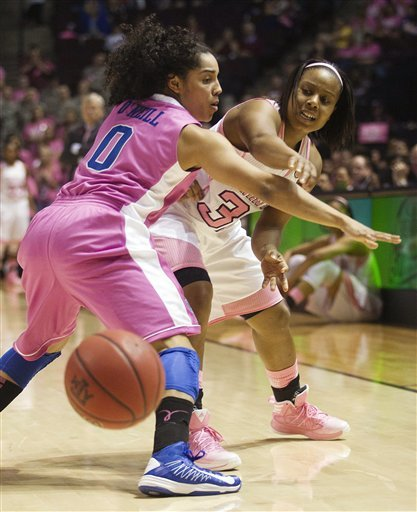 No. 8 Kentucky women beat No. 10 Texas A&M 70-66