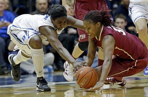 No. 5 Duke women beat No. 19 Florida State 61-50