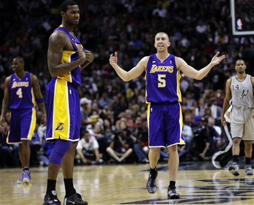 Lakers-Spurs Preview