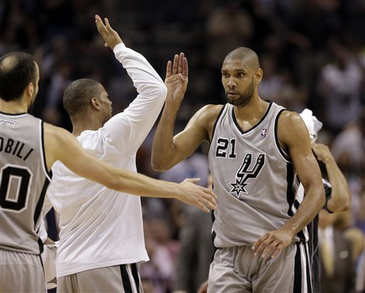 Spurs-Grizzlies Preview