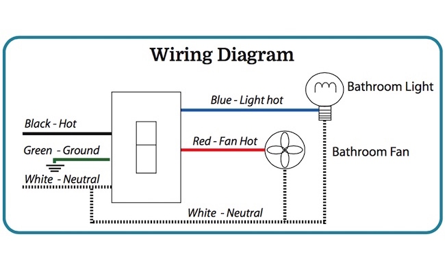 How to wire a bathroom