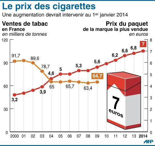 Cheap cigarettes Gauloises handleiding