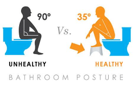 Những thói quen không tốt cho sức khỏe của bạn