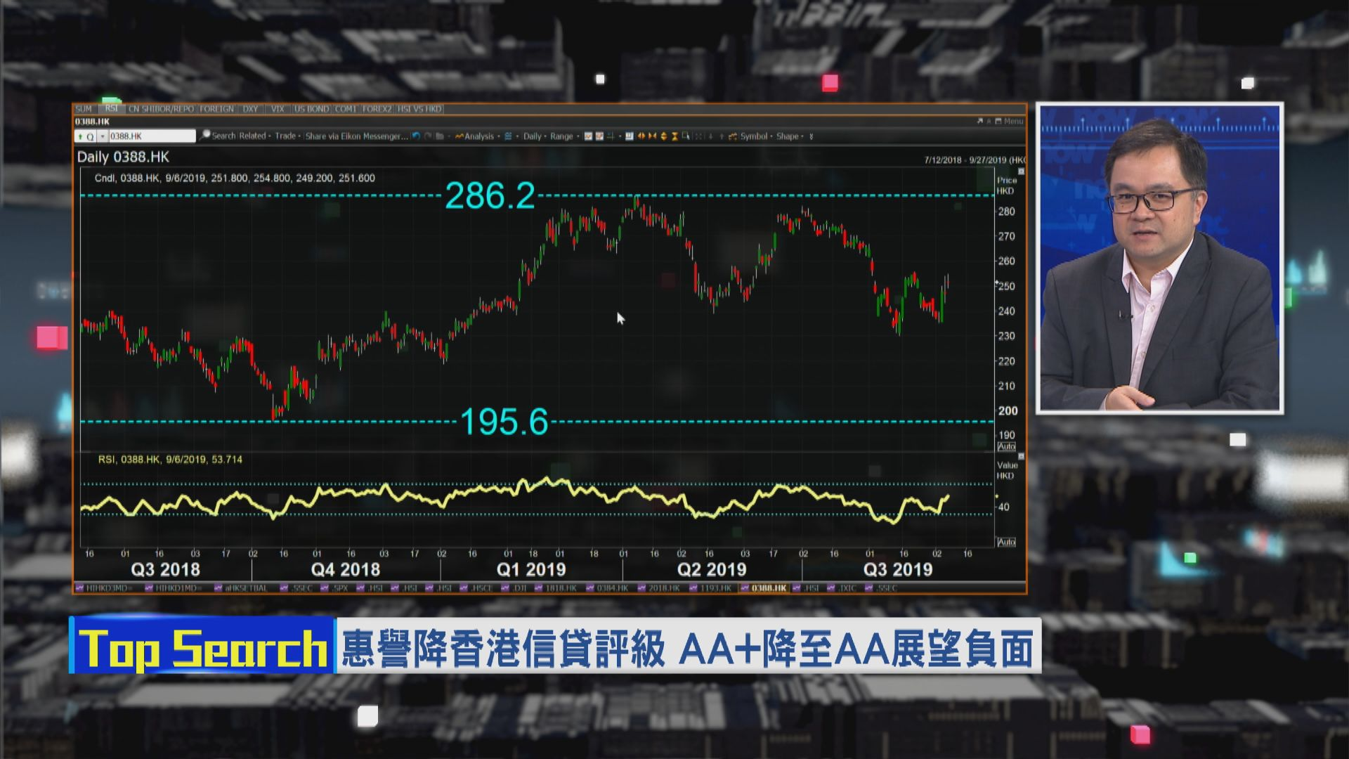 【財經TOP SEARCH】港「降級」兩宗罪