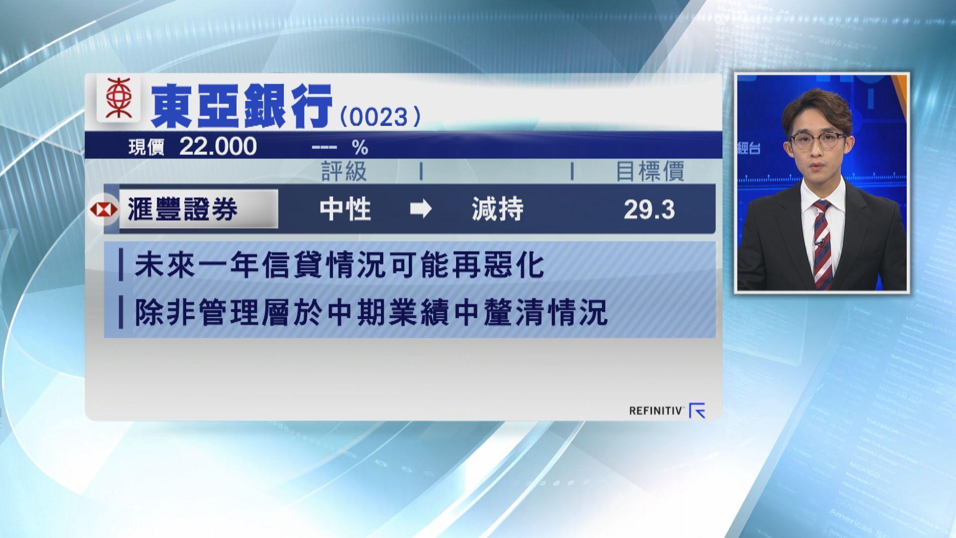 【大行報告】滙證:東亞信貸情況或持續惡化