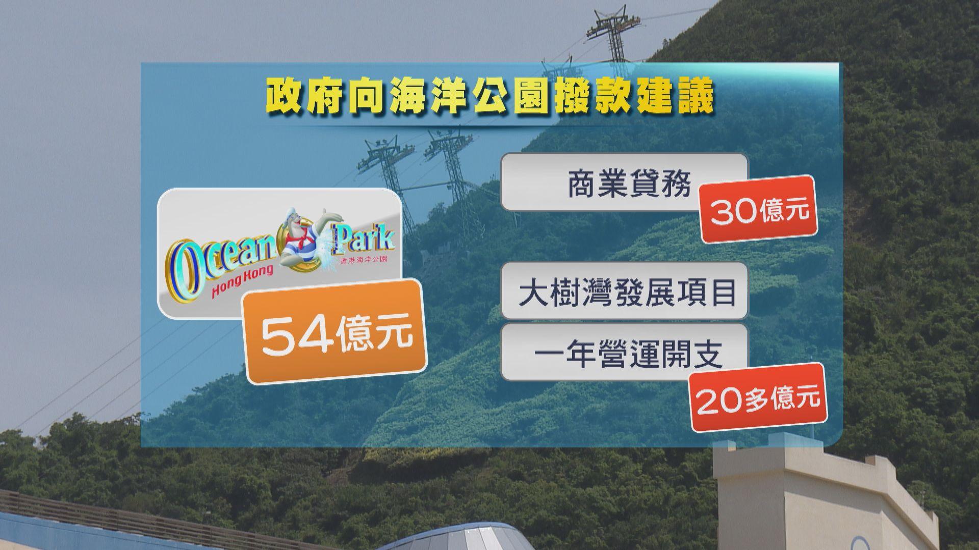 邱騰華促海洋公園半年內定發展方向 勿令資助成常態