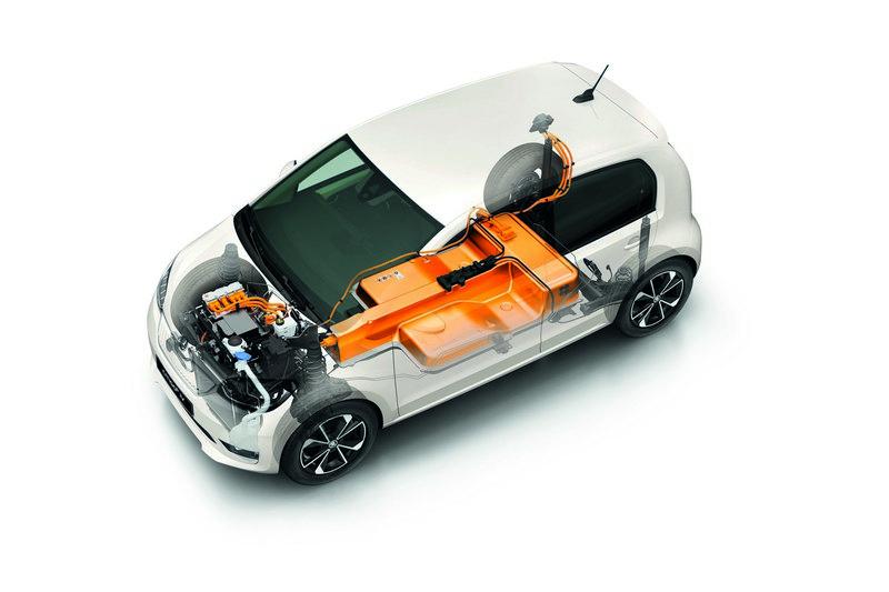 Citigo e iV搭載具有82hp/21.4kgm最大動力的電動馬達