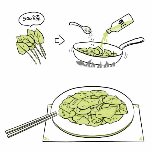 改善便祕食療:多吃地瓜葉