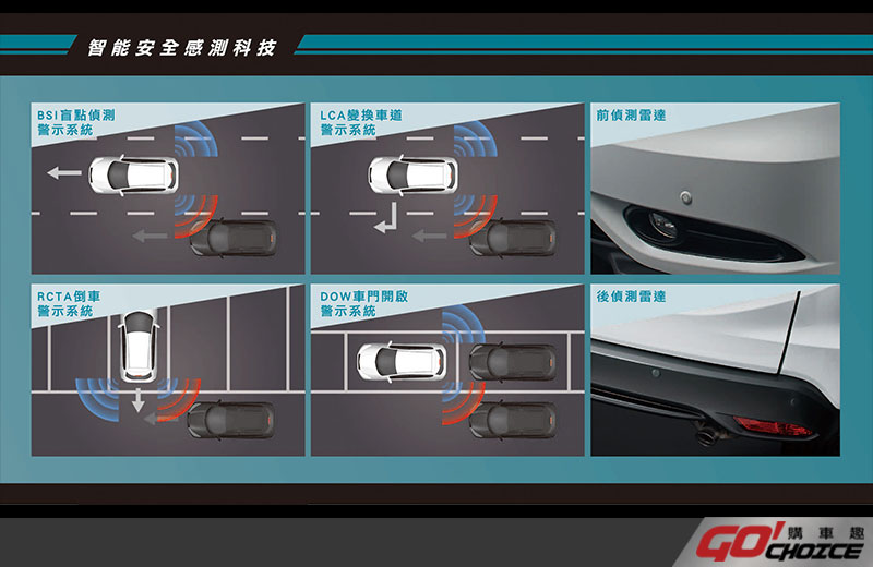 Honda HRV-05