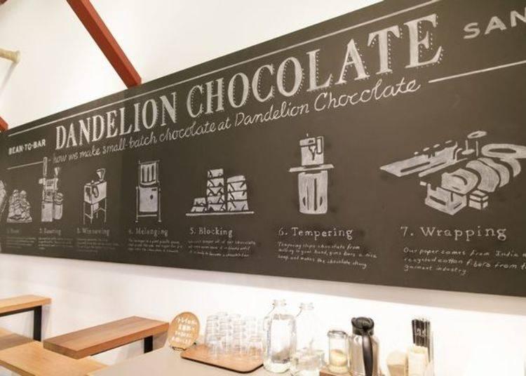 店內的小黑板簡單敘述著巧克力的製作流程。也有日文的傳單唷~