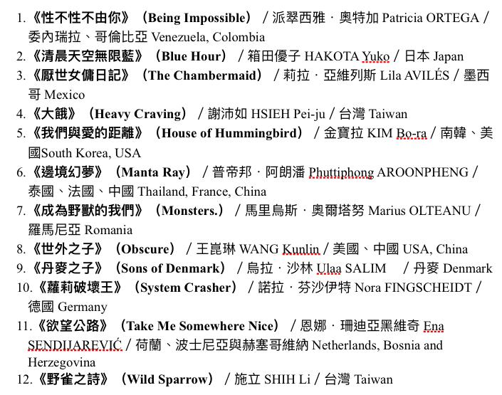 國際新導演競賽片入選名單,按英文片名順序排序。(台北電影節提供)