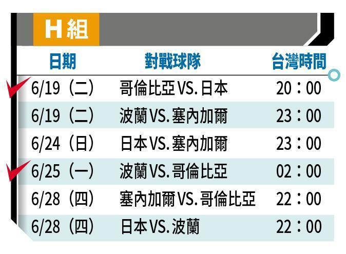 ✓表示資深球迷推薦必看場次。註:1、以上皆為比賽正式開踢的台灣時間。2、球賽64場實況可在中華電信 MOD、Hami Video,以及ELTA OTT 影視觀看;16強之後賽事,華視世足頻道加入轉播。