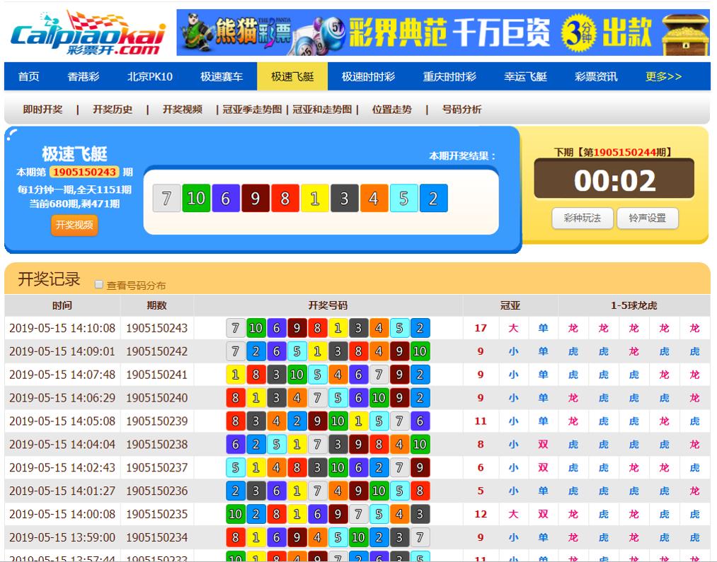 嫌犯設置的賭博網站。(刑事局提供)