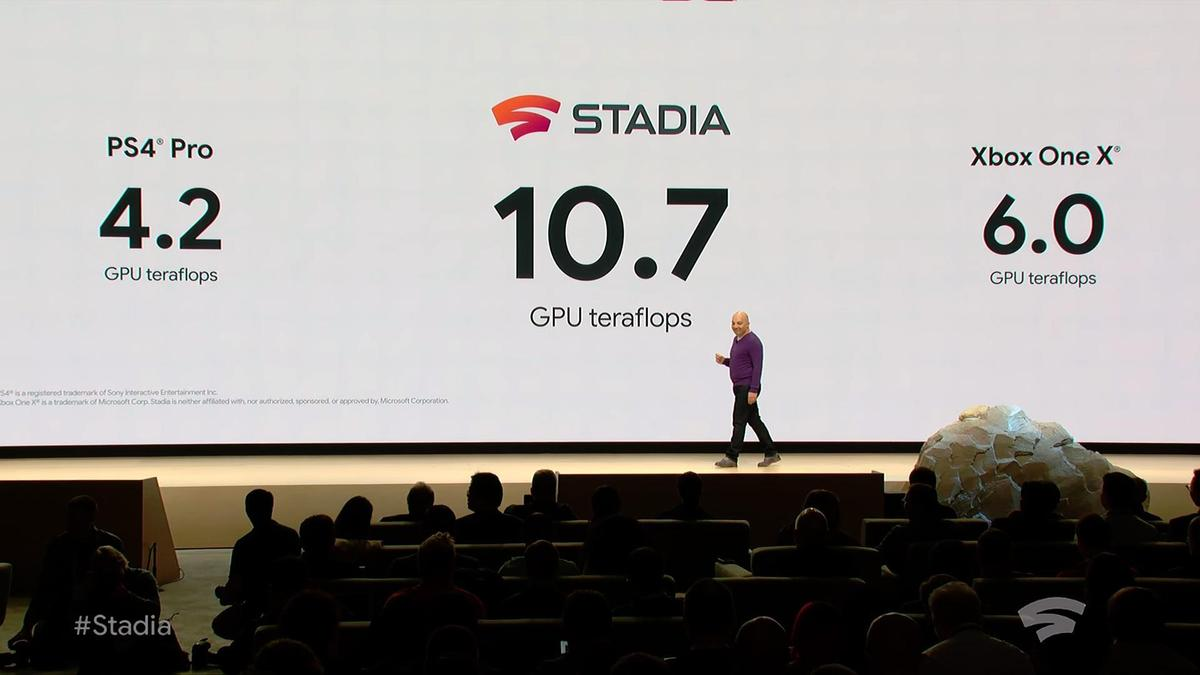 Google特別把Stadia的GPU運算能力,與時下最強大的遊戲主機進行比較。(翻攝自Google Youtube頻道)