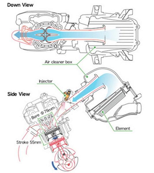 圖為CBR250R 後吸式導管式意圖,與CBR250RR 採下吸式有所分別。