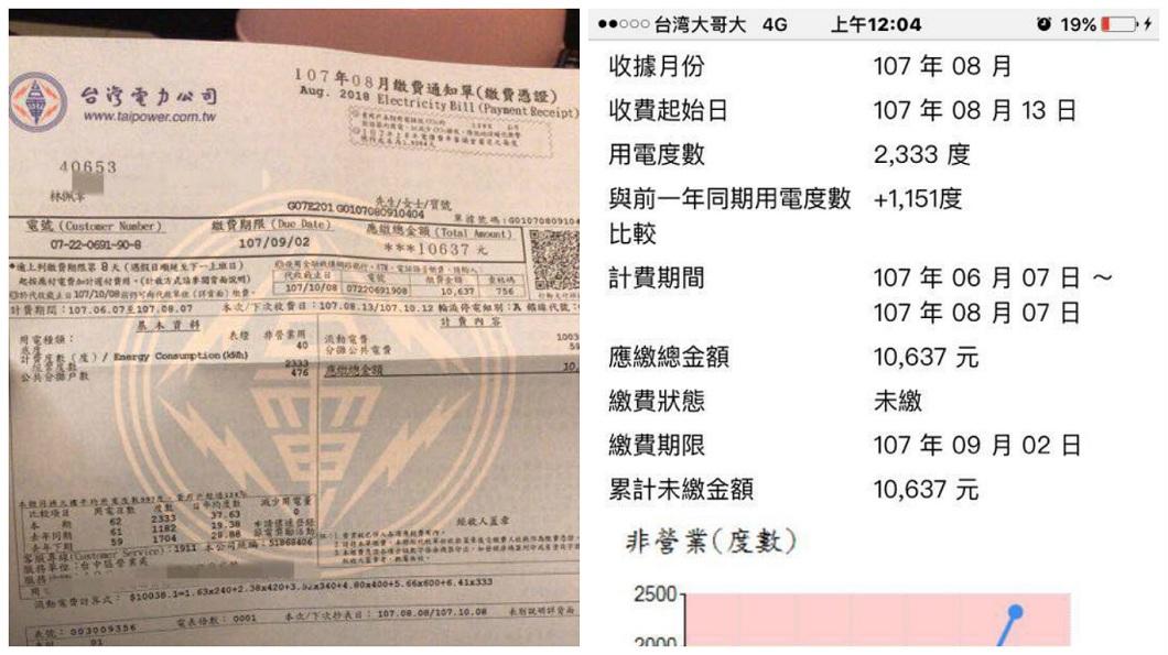 女網友收到最近一期的電費單,金額高達1萬多元,讓她嚇壞了。(圖/翻攝自爆廢公社)