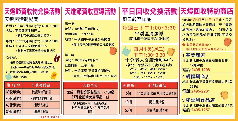 2019年平溪天燈節「祈福做環保-資收兌換及宣導活動」。圖:新北市政府/提供