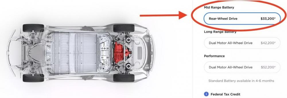 Tesla日前推出中距版本Model 3,價格僅45,000美元,讓消費者可用更親民的價位,享受足夠的續航與極速表現。(圖片來源:https://electrek.co/2018/10/18/tesla-model-3-mid-range-battery-pricing-structure/)