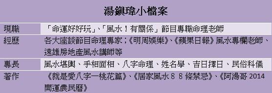 【風水專欄】湯鎮瑋:4招DIY辦公室好風水 工作運UP