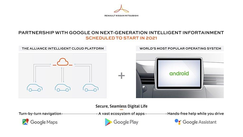 雷諾日產三菱聯盟攜手Google結合Android平台打造全新娛樂資訊系