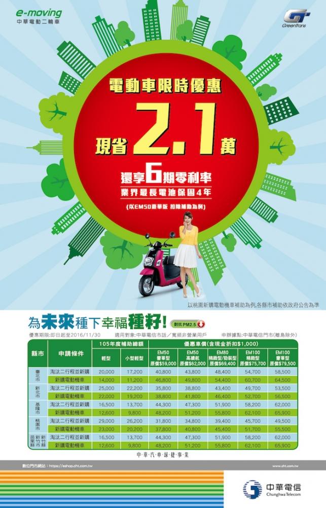 中華電信跨界開賣中華汽車e-moving 電動二輪車業界率先進駐全台最大電信通路商