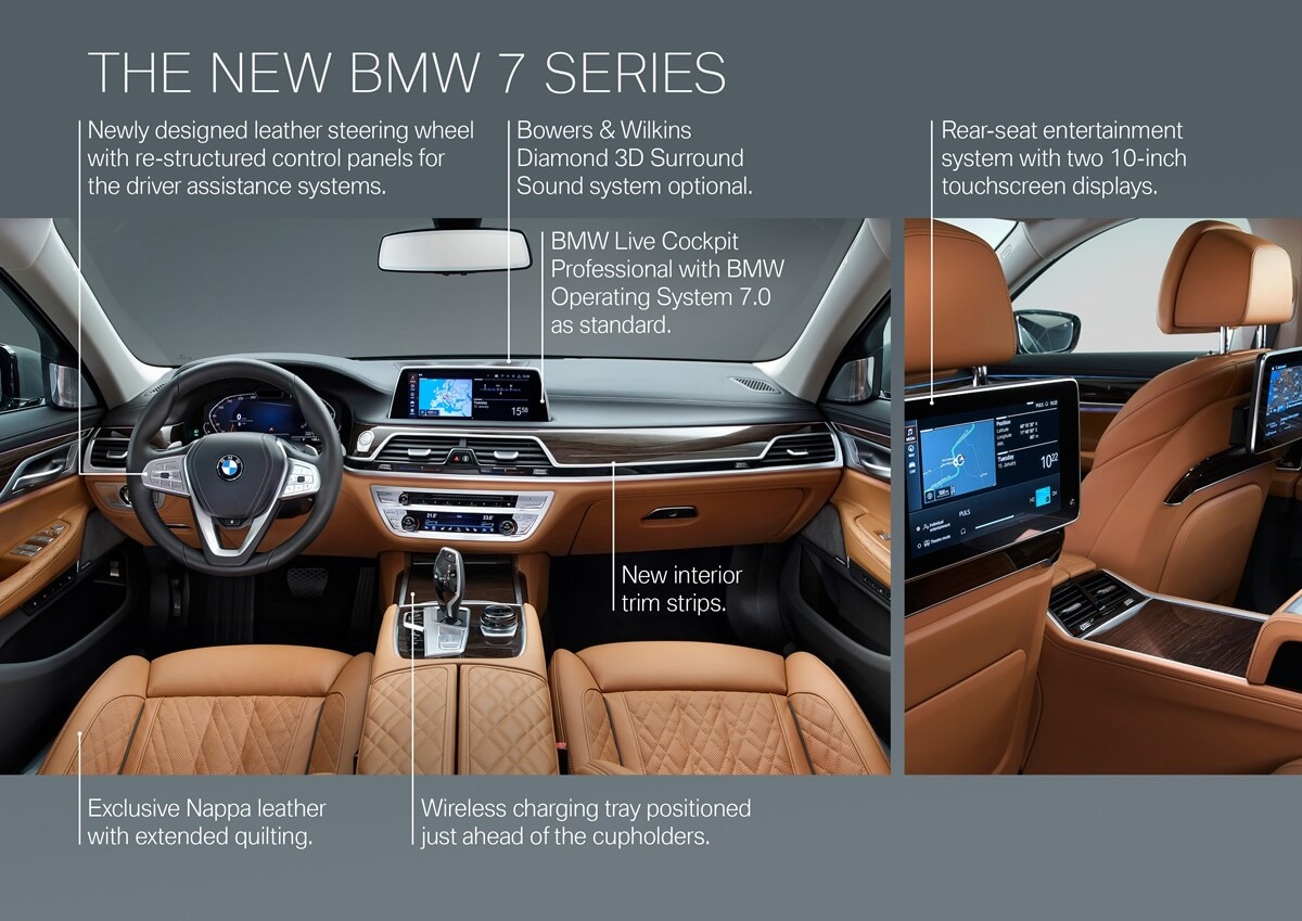 P90332887_highRes_the-new-bmw-7-series.jpg