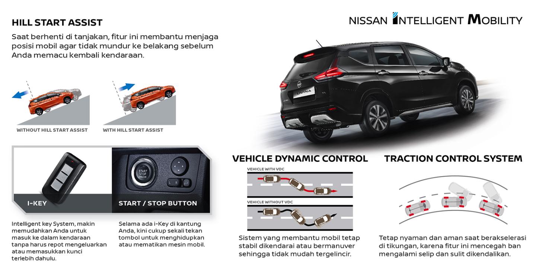 2019-Nissan-Grand-Livina-ID-25.png