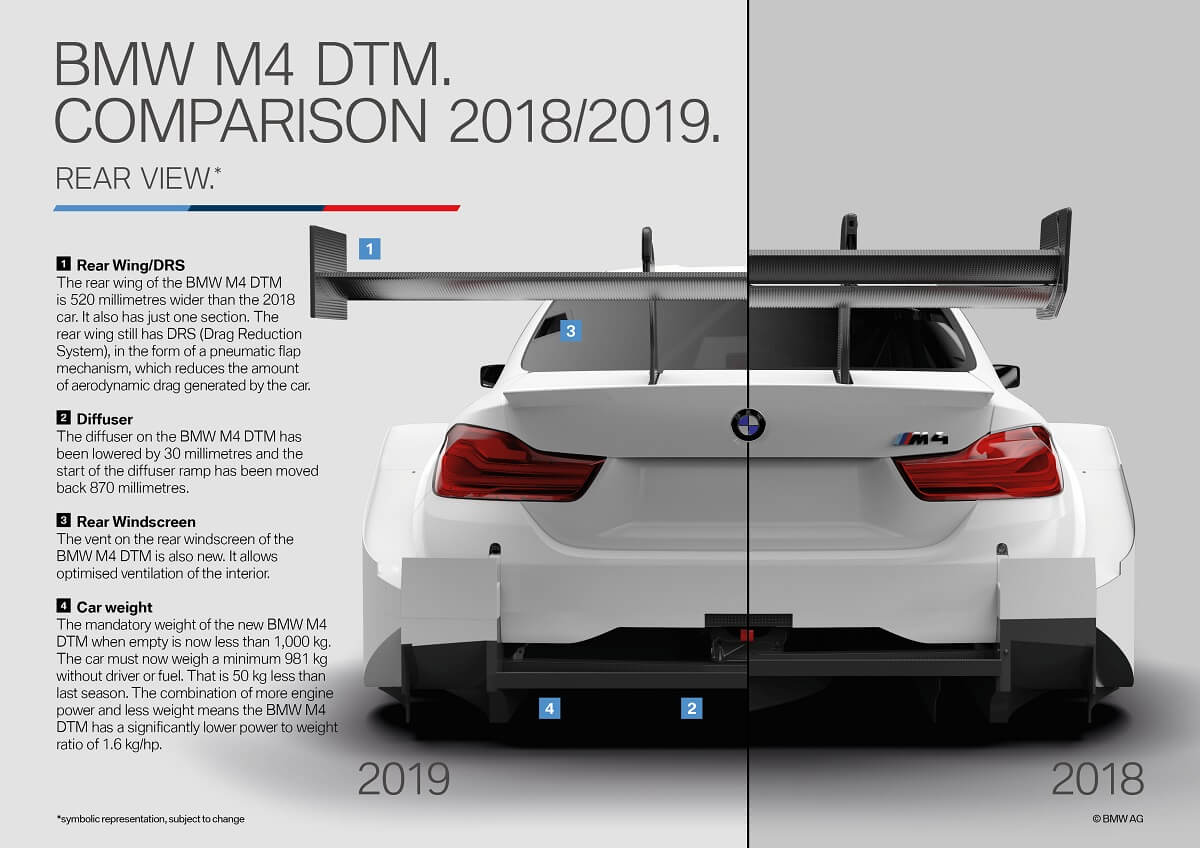 P90334988_highRes_bmw-m4-dtm-compariso.jpg