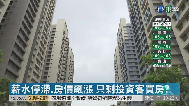 房貸利率減8成 房價過高仍買不起!