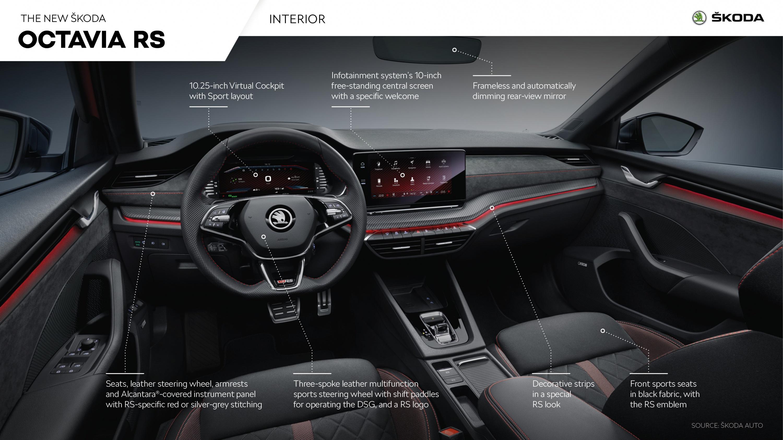 octavia_rs_en_interior.jpg