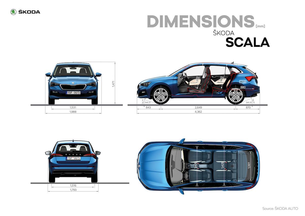 SCALA_Dimensions.jpg