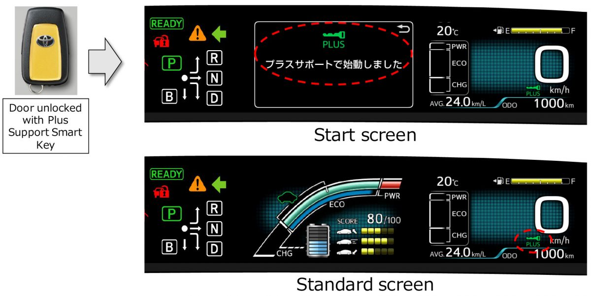 Toyota-Acceleration-Suppression-System_01_en-1200x602.jpg
