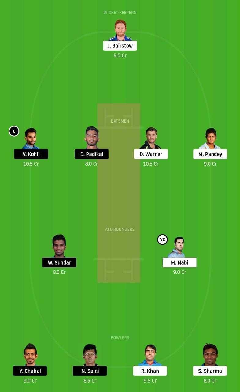 SRH vs RCB IPL Dream11 Team Prediction, Fantasy Cricket ...