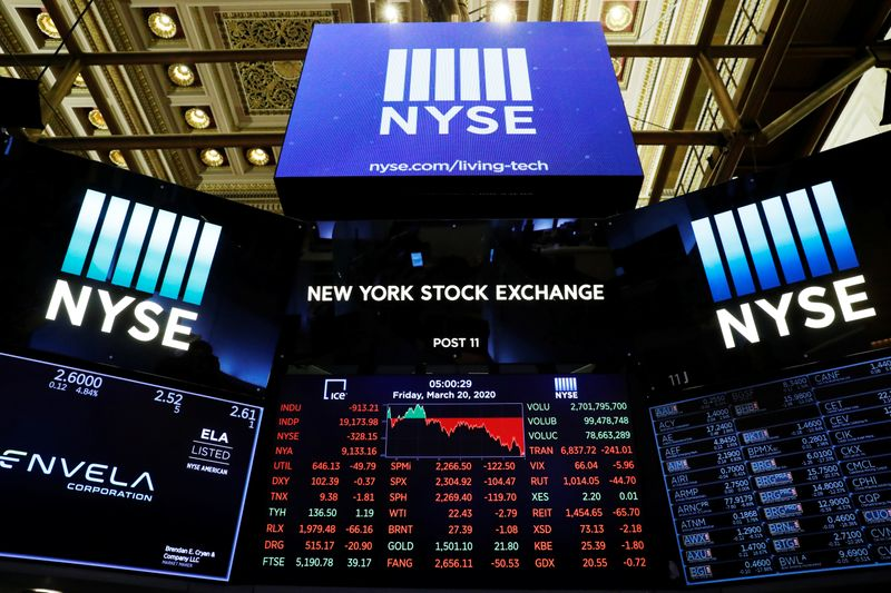 Investors bet on testing, treatments for restart of U.S. economy