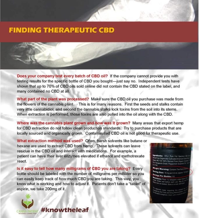 A list of questions to help patients find quality CBD products
