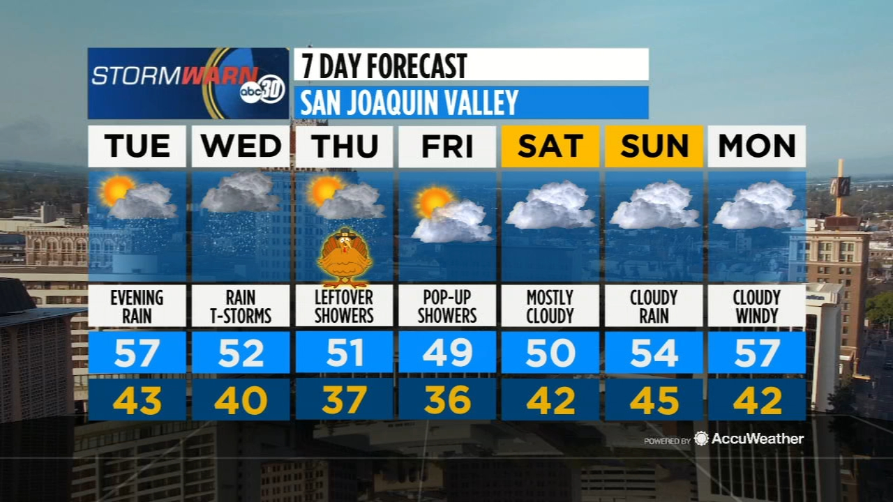 Accuweather Forecast: Storm Moves In Tonight