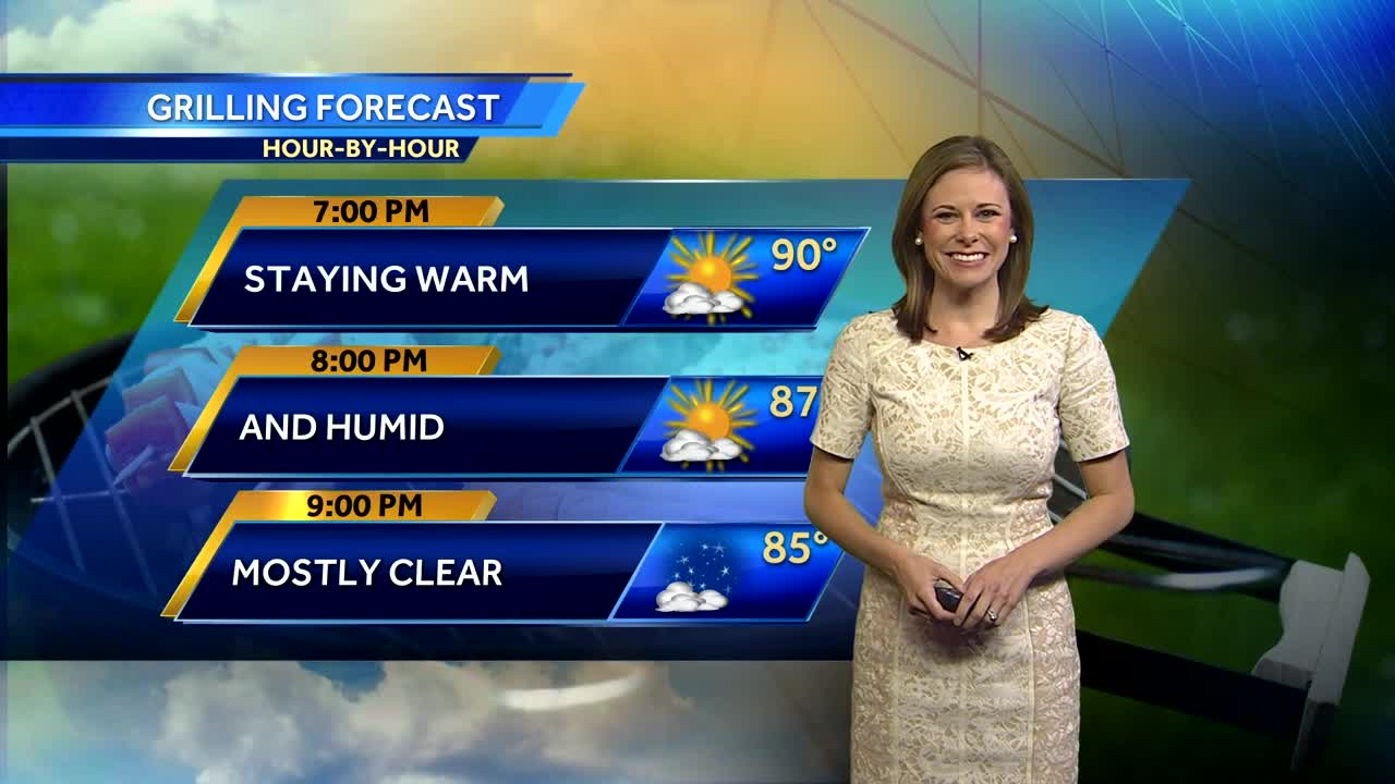 Warm & Humid This Evening