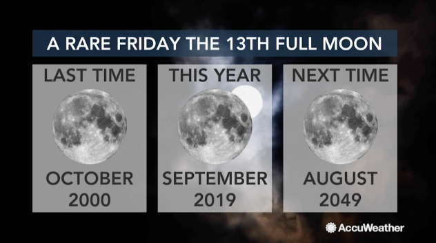 Rare full Harvest micromoon is coming for Friday the 13th