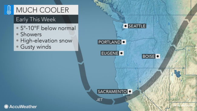 Heightened fire danger to contrast mountain snow, chilly air in western US this week