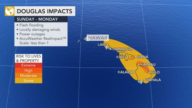 Hurricane Douglas builds up to Category 3 heading toward Hawaii