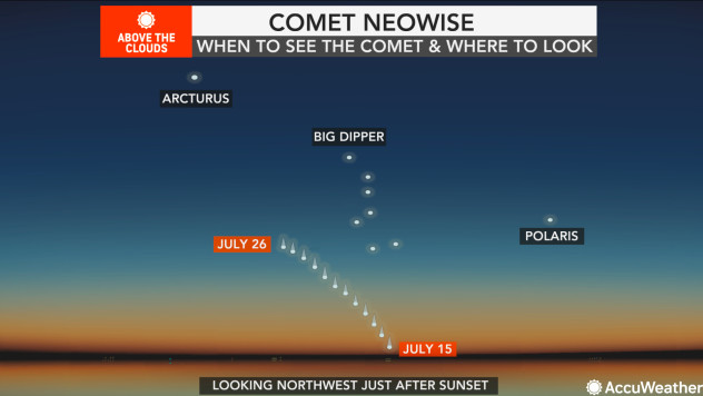 Sky Map Shows Where Visible Comet NEOWISE Will Appear