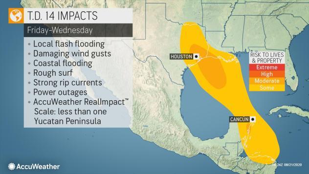 US Gulf Coast Faces an Unprecedented Double Hurricane Hit