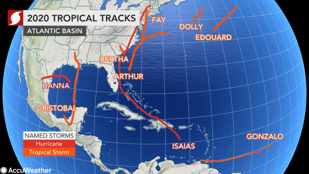 NHC monitoring tropical wave heading west