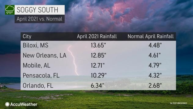 Last News Millions of Americans will face extreme weather risks until Tuesday