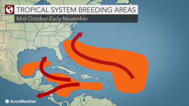 Static Tropical Breeding Areas Mid-October to November